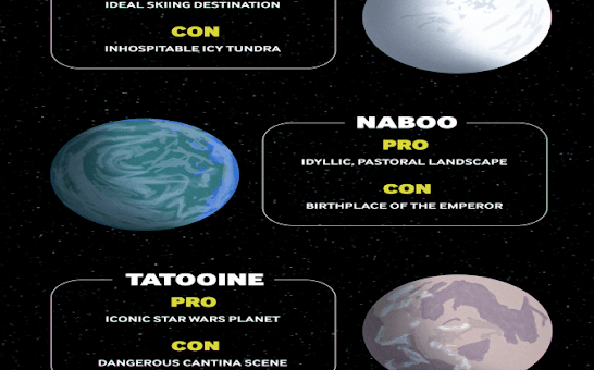 Star Wars Planet That Is Perfect to Live on